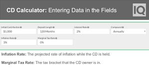 projected inflation calculator cd calculator