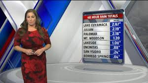 The channel broadcasts mainly from studios on 1211 avenue of the americas in new the fox news channel can be viewed by one of the two ways. Fox 5 News San Diego Hail Alpine Ca Victoria Johnson 11 27 16 Weather Forecast Anthony Filippone Youtube