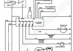 gallery obd0 wiring diagram online integra harness obd2 engine ge refrigerator wiring diagram pictures of
