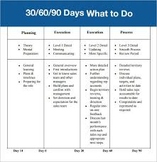 30 60 90 Day Action Plan Template 30 60 90 Excel Template 8 30 60 90 Day Action Plan Templates Doc Pdf
