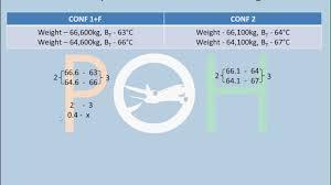 A320 Flex Temperature Calculation Dry Conditions