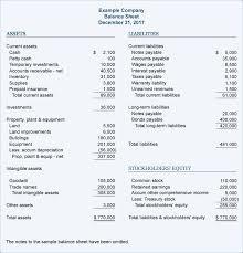 Balance Sheet Example Accountingcoach