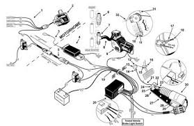 tractor supply trailer wiring diagram wiring diagram rv open ro forum changing electrical cord from 7 round to inverter charger rv wiring diagrams