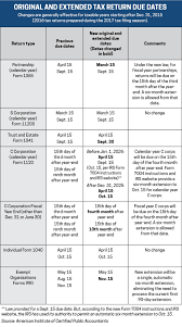 Aicpa Due Date Chart 2018 Did You Know Certain Tax Return Due Dates Changed This Year