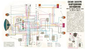 ural wiring diagrams wiring diagrams best ural wiring diagram trusted wiring diagram tiger truck wiring diagram ural wiring diagram data wiring diagram