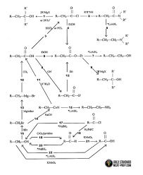 common organic chemistry reactions 1 22