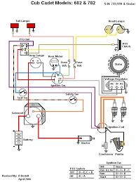 wire diagram for cub cadet 682 wiring diagram expert cub cadet 782 schematic manual e book wire diagram for cub cadet 682