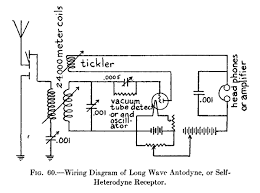 the radio amateur s hand book wiring diagram of long wave antodyne or self