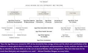 Akdn Organizational Chart Karim Aga Khan Iv Modern Personification Of Historical