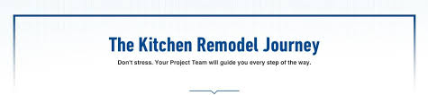 The Kitchen Remodel Journey. Donu0027t Stress. Your Project Team Will Guide You