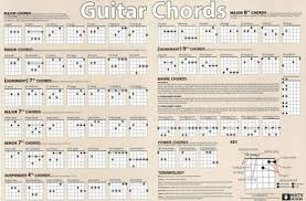 Guitar Chords Chart Horizontal Music Poster Print