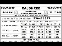 Rajshree Result Chart