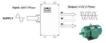 single phase vfd v input output single phase vfd for 3phase 415v motor