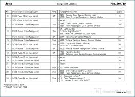 59 luxury vw polo 2006 fuse box diagram diagram tutorial VW Polo 2003 vw polo 2006 fuse box diagram elegant 2011 volkswagen jetta fuse box panel diagram wiring