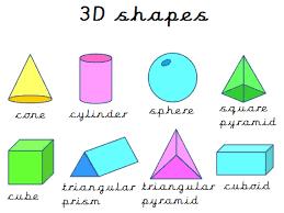 Image result for 3d shapes