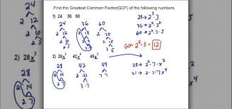 Greatest Common Factor Chart How To Calculate The Greatest Common Factor Of A Set Of