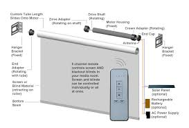 motorized window blind remote control