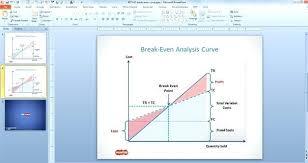 Break Even Point Excel Break Even Analysis Template Luxury Sample Breakeven Analysis
