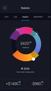 Chart design inspiration Dashboard Huge Set Of Premade Ui Elements That Can Help You With App Design In Sketch And Photoshop Barry Mccalvey Graph Design Inspiration Pinterest 113 Best Graph Design Inspiration Images Chart Design Graph