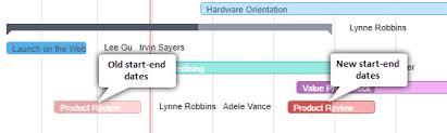 Office 365 Planner Add In For Gantt Apps4 Pro