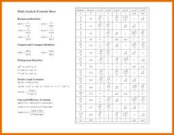 5 8 9 Cos Sin Tan Chart Sowtemplate Sin Cos Tan Csc Sec