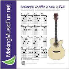 Guitar Chart Guitar Chord Chart For Beginners Digital Print