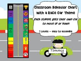Race Car Behavior Chart Printable Bedowntowndaytona Com