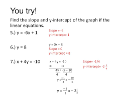 find the slope and y intercept of the graph if the linear