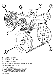 1995 ford ranger fuse box diagram besides 2003 ford 6 0 transmission fluid together with file