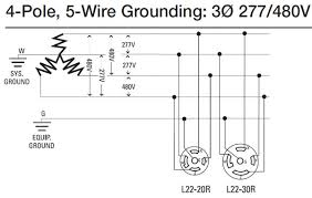 how to wire 3 phase Three Phase Wiring Three Phase Wiring #25 three phase wiring diagram
