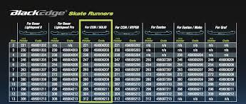 Ice Skate Blade Size Chart Bauer 13 Studious Bauer Runner Size Chart