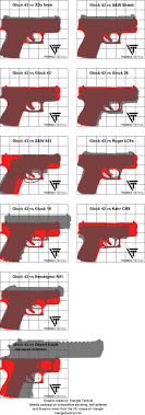 Glock Size Chart Glock 43 Compared To Other Pistols Triangle Tactical