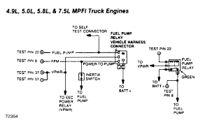 1988 ford f250 wont start spark is there a fuel pump fuse or relay