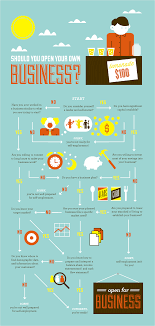 Flow Chart Styles 21 Creative Flowchart Examples For Making Important Life
