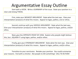 argumentative essay outline powerpoint