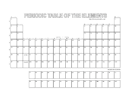 Printable Periodic Table Of Elements Black And White Elcho