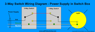 one way switch wiring diagram wiring diagrams and schematics wiring a one way light switch craluxlighting