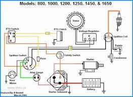 cub cadet 800 wiring diagram wiring diagram troy bilt rzt 50 wiring diagram incomparable cub cadet rzt 50 wiringtroy bilt rzt 50 wiring