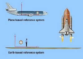 exles of reference frames