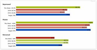 Bar Chart Jsfiddle Javascript Flot Data Labels On Horizontal Bar Chart