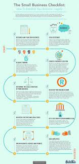 Business Startup Checklist The Ultimate Startup Small Business Checklist [Infographic] Bit Rebels 8
