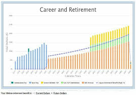 Air Force Retirement Pay Chart Blended Retirement System Important Updates You Need To Know
