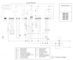 kenmore electric range wiring diagram best photos kenmore elite kenmore electric range wiring diagram superb images oven wiring diagrams parts town royal range convection oven