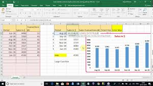 Microsoft Graph Chart Vba Auto Updates Of Microsoft Excel Graphs Or Charts And Coloring Without Vba
