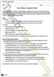 good essay writing phrases questions