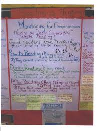 Grade 3 Reading Resources
