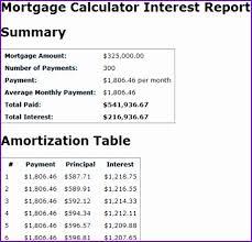 Mortgage Refinance Calculator Excel Mortgage Refinance Calculator Whitney Bank Mortgage Rates