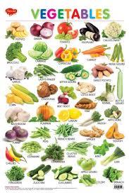 Vegetables Chart Vegetables Chart
