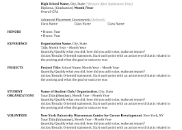 Arresting How To Make Resume Unique Tags How Can We Make Resume