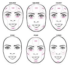 makeup kim k contouring tutorial superprincessjo 6cd1017fb142f8f6b6342a5af3aa45a8